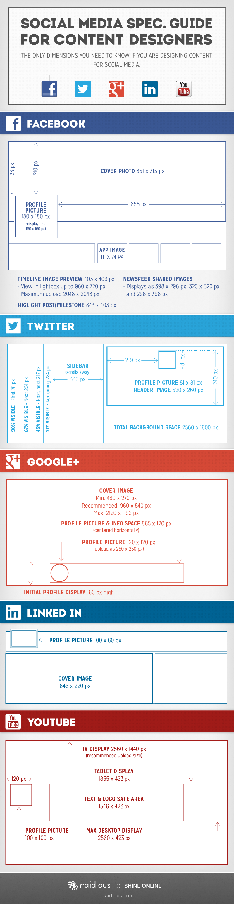 Social media image sizing guide